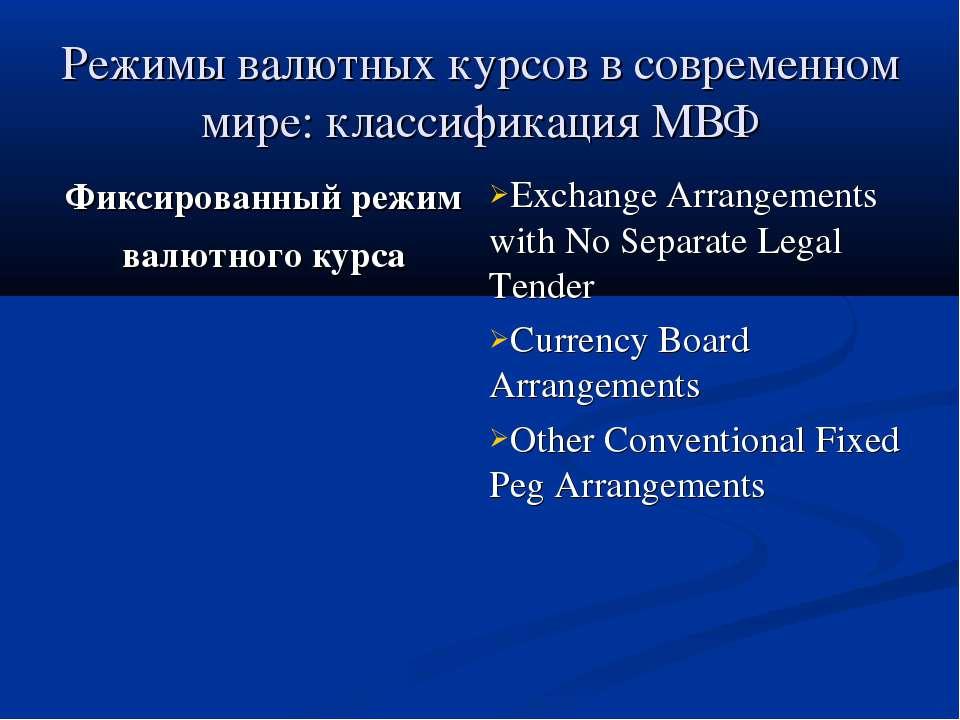 Режимы валютных курсов в современном мире: классификация МВФ