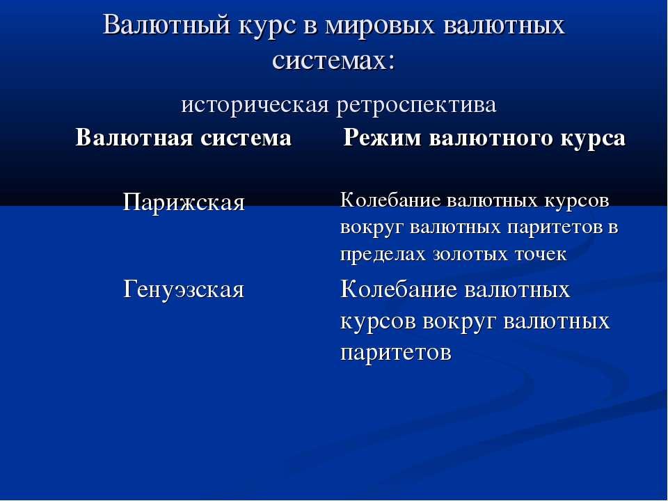 Валютный курс в мировых валютных системах: историческая ретроспектива