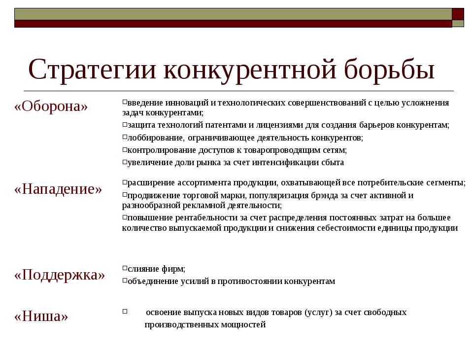 стратегия защиты фирма в москве популярные цвета металлопрофиля: