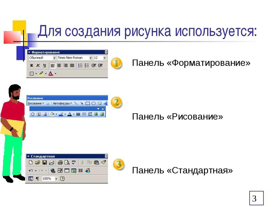 Для создания рисунка используется: Панель «Форматирование» Панель «Рисование»...