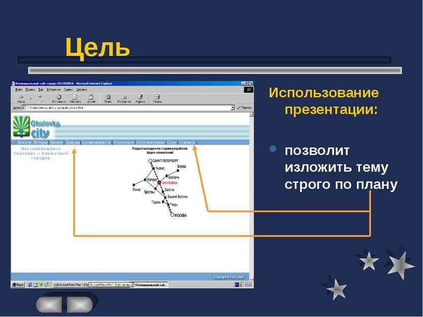 Использование презентации: позволит изложить тему строго по плану Цель