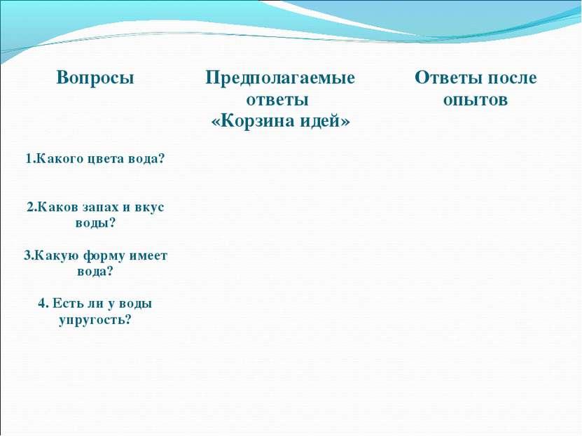 Вопросы Предполагаемые ответы «Корзина идей» Ответы после опытов 1.Какого цве...