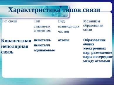 Характеристика типов связи