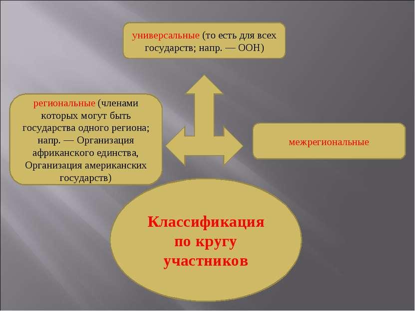 Классификация по кругу участников универсальные (то есть для всех государств;...