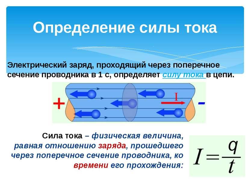 Сила тока – физическая величина, равная отношению заряда, прошедшего через по...