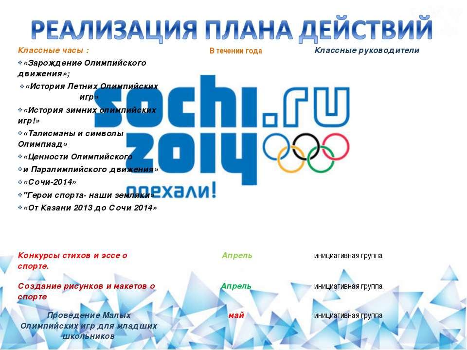 Классные часы : «Зарождение Олимпийского движения»; «История Летних Олимпийск...