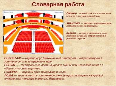Словарная работа Партер - нижний этаж зрительного зала в театрес местами для...