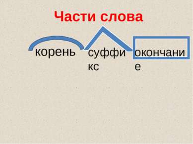 Части слова корень суффикс окончание