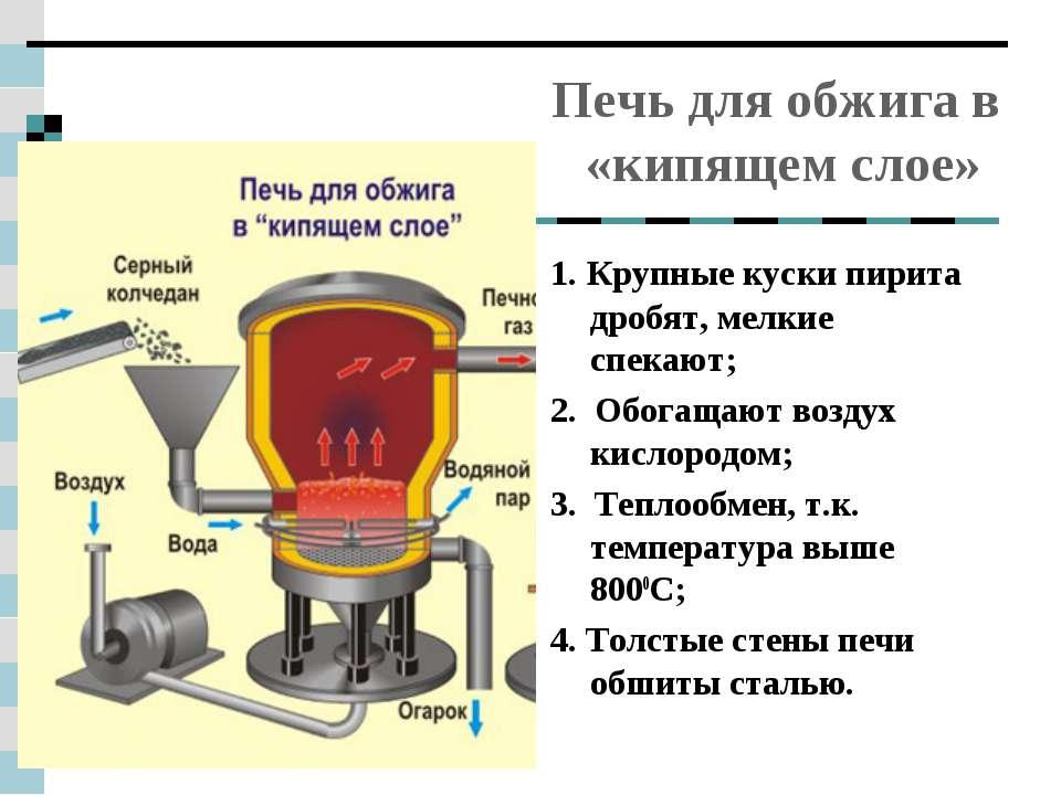 Печь для обжига в «кипящем слое» 1. Крупные куски пирита дробят, мелкие спека...