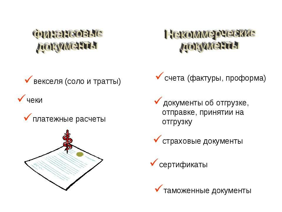 векселя (соло и тратты) чеки платежные расчеты счета (фактуры, проформа) доку...