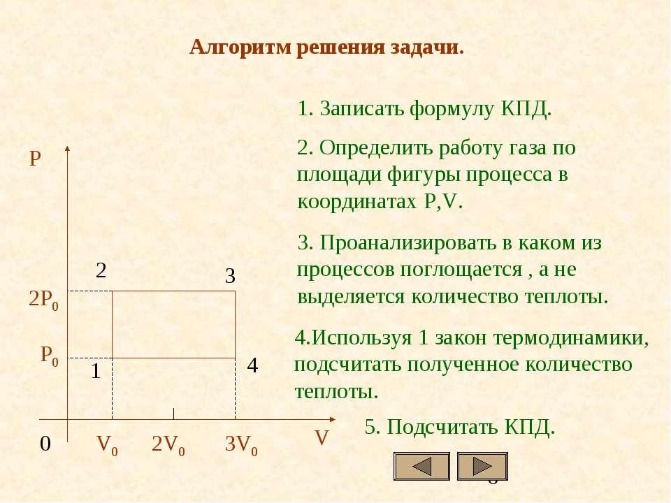 Алгоритм решения задачи. 1. Записать формулу КПД. 2. Определить работу газа п...