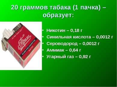 20 граммов табака (1 пачка) – образует: Никотин – 0,18 г Синильная кислота – ...