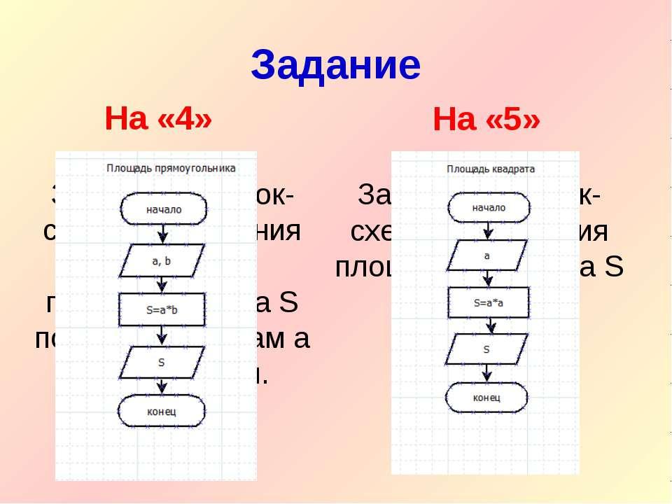 Задание Зарисовать блок-схему нахождения площади прямоугольника S по двум сто...