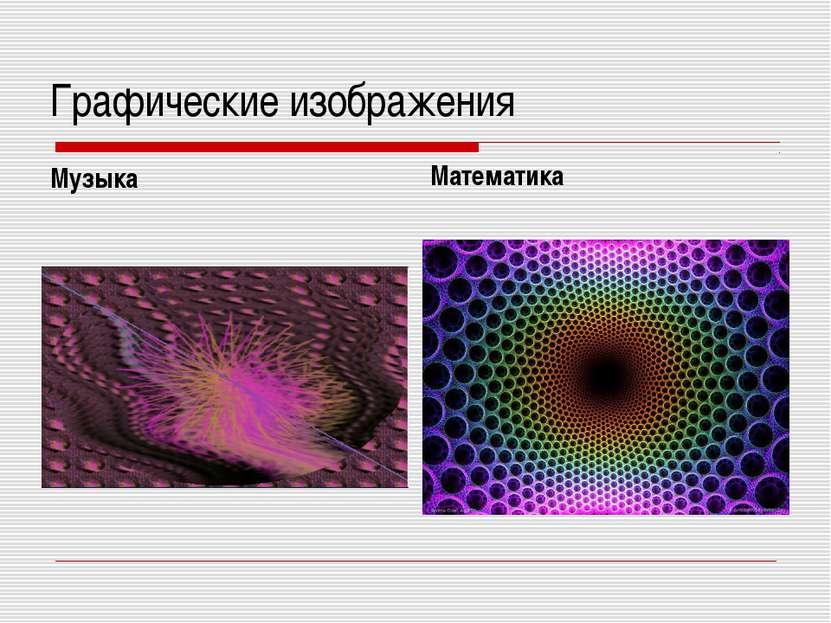 Графические изображения Музыка Математика