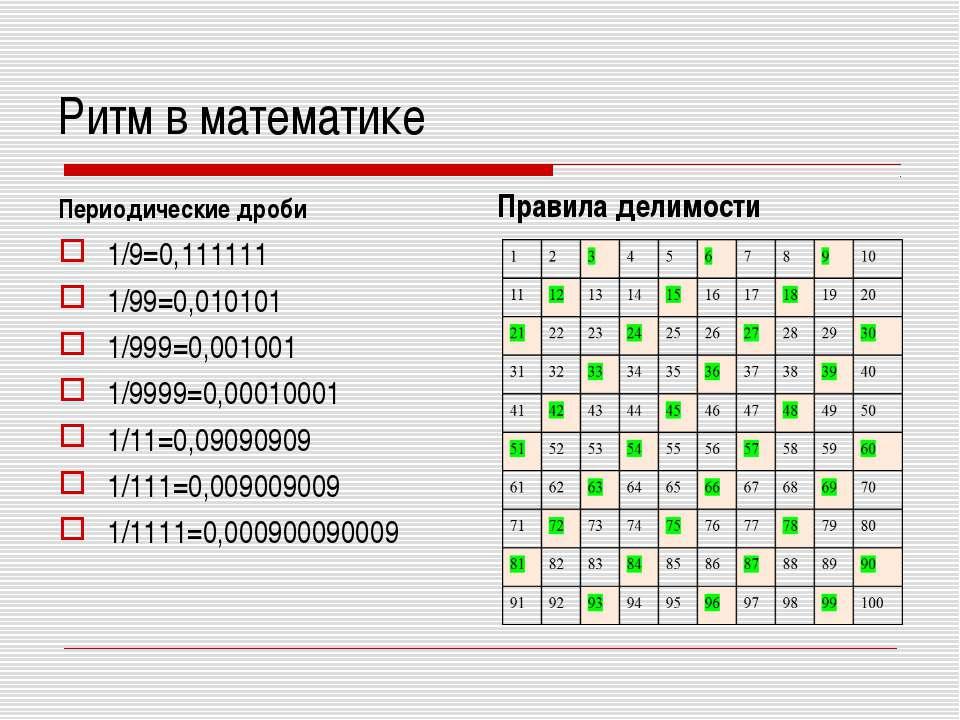 Ритм в математике Периодические дроби 1/9=0,111111 1/99=0,010101 1/999=0,0010...