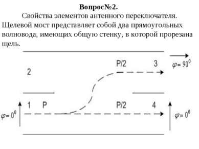 Вопрос№2. Свойства элементов антенного переключателя. Щелевой мост представля...