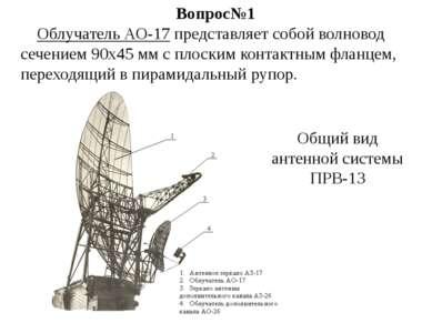 Вопрос№1 Облучатель АО-17 представляет собой волновод сечением 90х45 мм с пло...