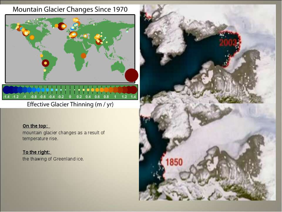 On the top: mountain glacier changes as a result of temperature rise. To the ...