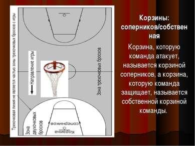 Корзины: соперников/собственная Корзина, которую команда атакует, называется ...
