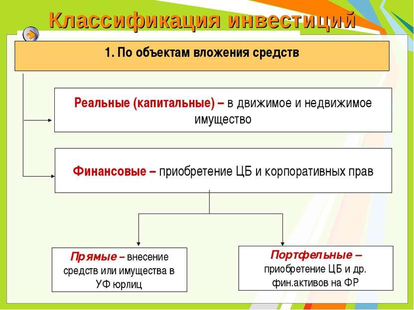 Классификация инвестиций