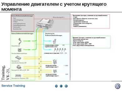 Управление двигателем с учетом крутящего момента Service Training *