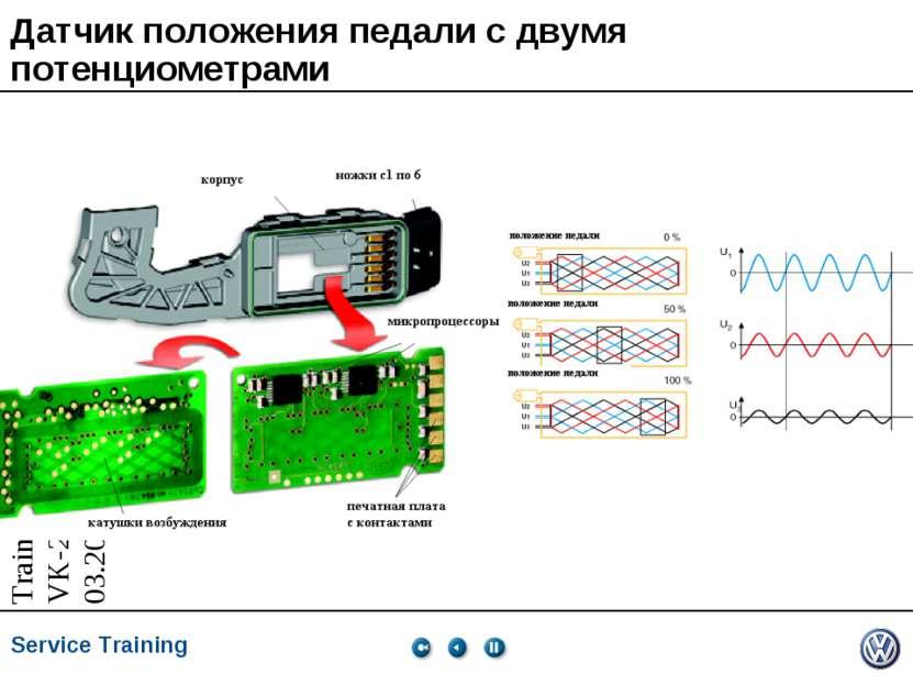 Датчик положения педали с двумя потенциометрами Service Training *