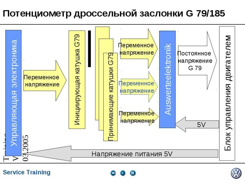 Потенциометр дроссельной заслонки G 79/185 Service Training *