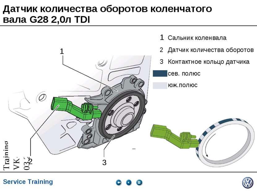 Датчик количества оборотов коленчатого вала G28 2,0л TDI 1 Сальник коленвала ...