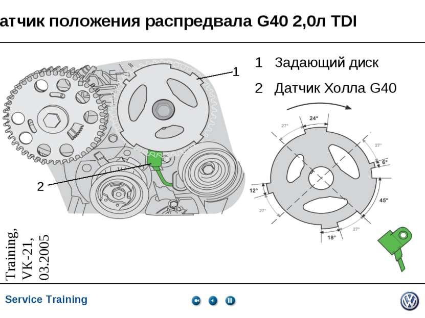 Датчик положения распредвала G40 2,0л TDI Задающий диск 2 Датчик Холла G40 1 ...
