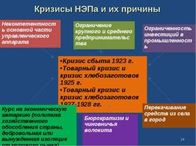 Кризисы НЭПа и их причины * Некомпетентность основной части управленческого а...