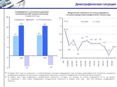 Демографическая ситуация В январе 2010 года по сравнению с соответствующим пе...