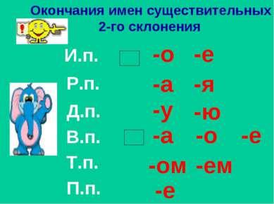 И.п. Р.п. Д.п. В.п. Т.п. П.п. Окончания имен существительных 2-го склонения -...