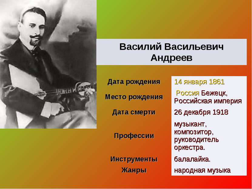 Василий Васильевич Андреев Датарождения 14 января 1861 Месторождения Росси...