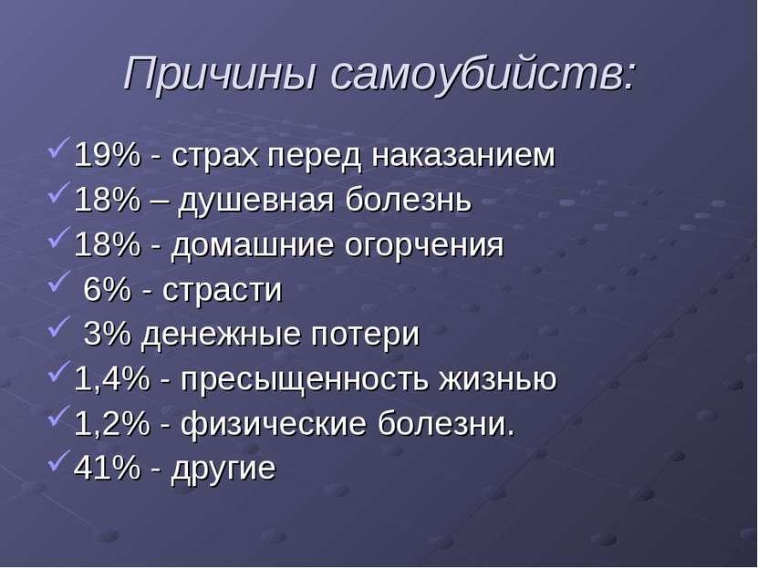 Причины самоубийств: 19% - страх перед наказанием 18% – душевная болезнь 18% ...