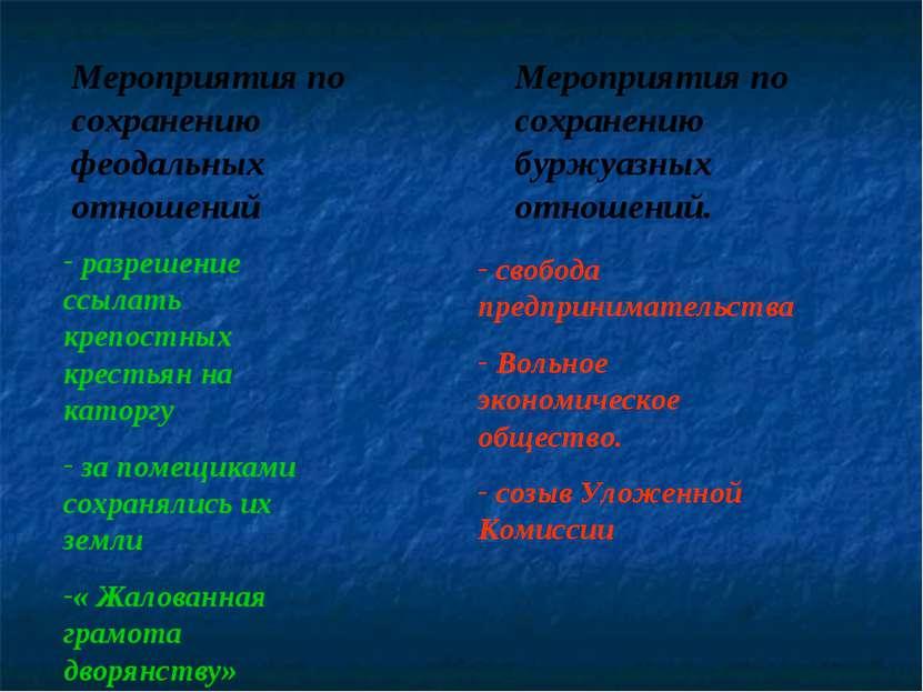Мероприятия по сохранению феодальных отношений разрешение ссылать крепостных ...