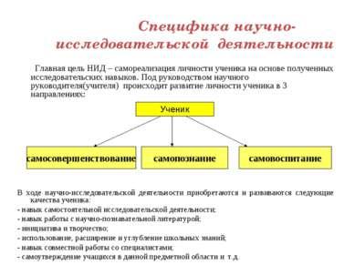 Специфика научно- исследовательской деятельности Главная цель НИД – самореали...