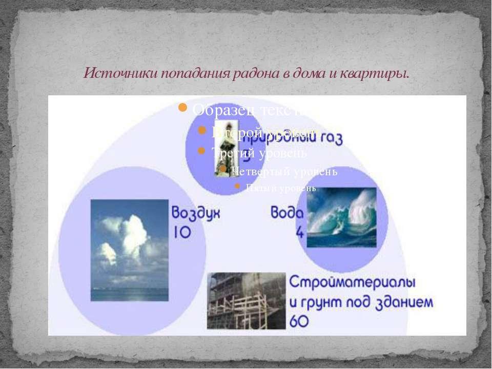 Источники попадания радона в дома и квартиры.