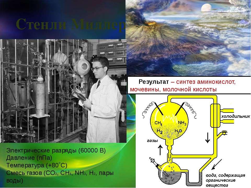 Стенли Миллер Результат – синтез аминокислот, мочевины, молочной кислоты Элек...