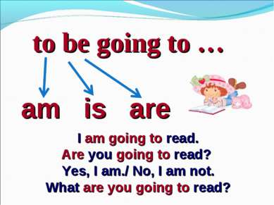 to be going to … am is are I am going to read. Are you going to read? Yes, I ...