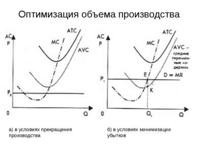Оптимизация объема производства а) в условиях прекращения производства б) в у...