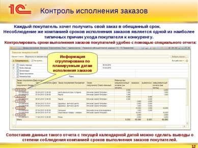 * Контроль исполнения заказов Каждый покупатель хочет получить свой заказ в о...