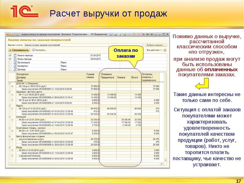 * Расчет выручки от продаж Помимо данных о выручке, рассчитанной классическим...
