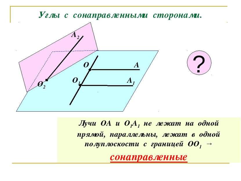 Углы с сонаправленными сторонами. О А О1 А1 Лучи ОА и О1А1 не лежат на одной ...