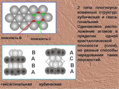 2 типа плотноупа-кованных структур: кубическая и гекса-гональная. Одинаковое ...