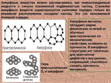Аморфные вещества можно рассматривать как переохлажденные жидкости с сильно п...