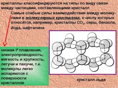 кристаллы классифицируются на типы по виду связи между частицами, составляющи...