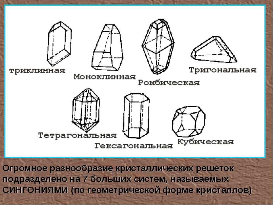 Огромное разнообразие кристаллических решеток подразделено на 7 больших систе...