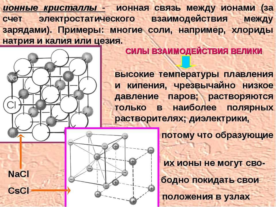 ионные кристаллы - ионная связь между ионами (за счет электростатического вза...