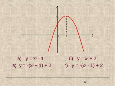 а) у = х2 - 1 б) у = х2 + 2 в) у = -(х2 + 1) + 2 г) у = -(х2 - 1) + 2 х у 2 0 1