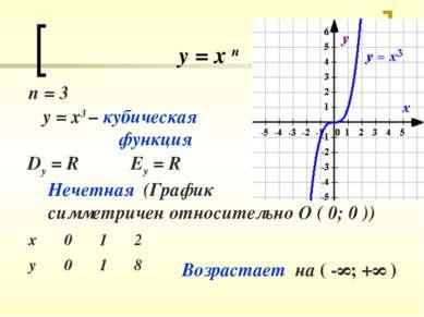 у = х п n = 3 y = x3 – кубическая функция Dy = R Ey = R Нечетная (График симм...